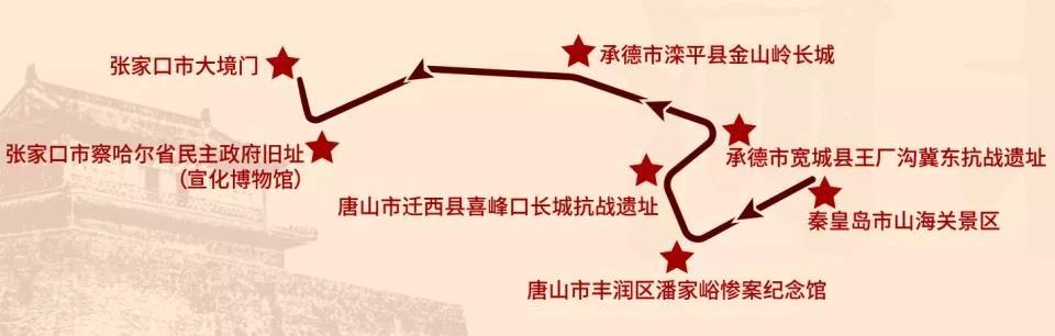 河北省红色旅游抗战主题精品线路  第3张