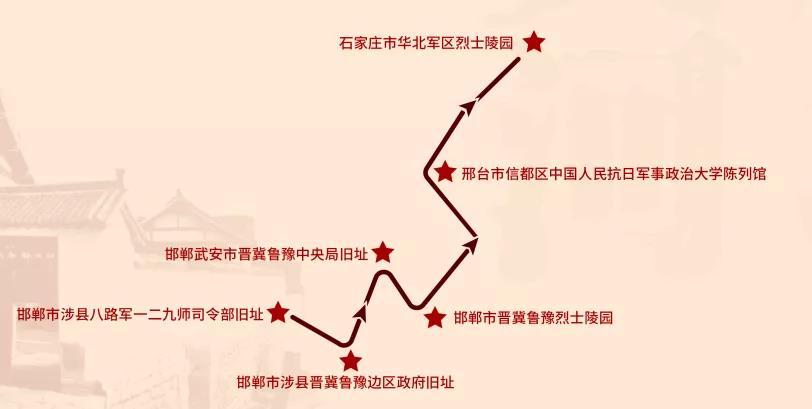 河北省红色旅游抗战主题精品线路  第5张