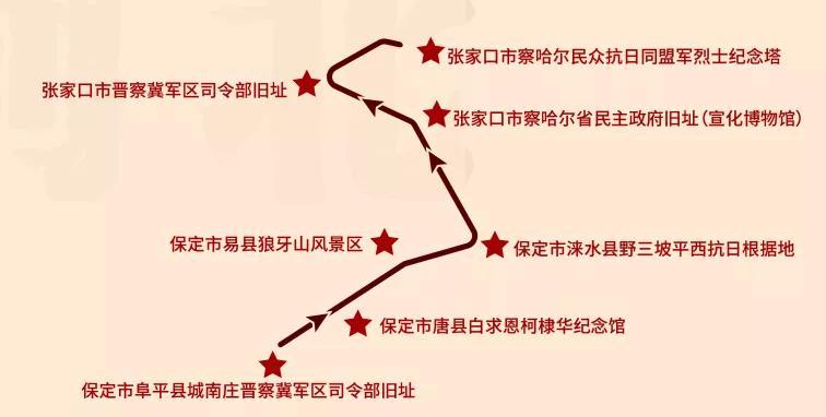 河北省红色旅游抗战主题精品线路  第7张
